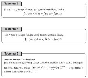 teorema integral 1
