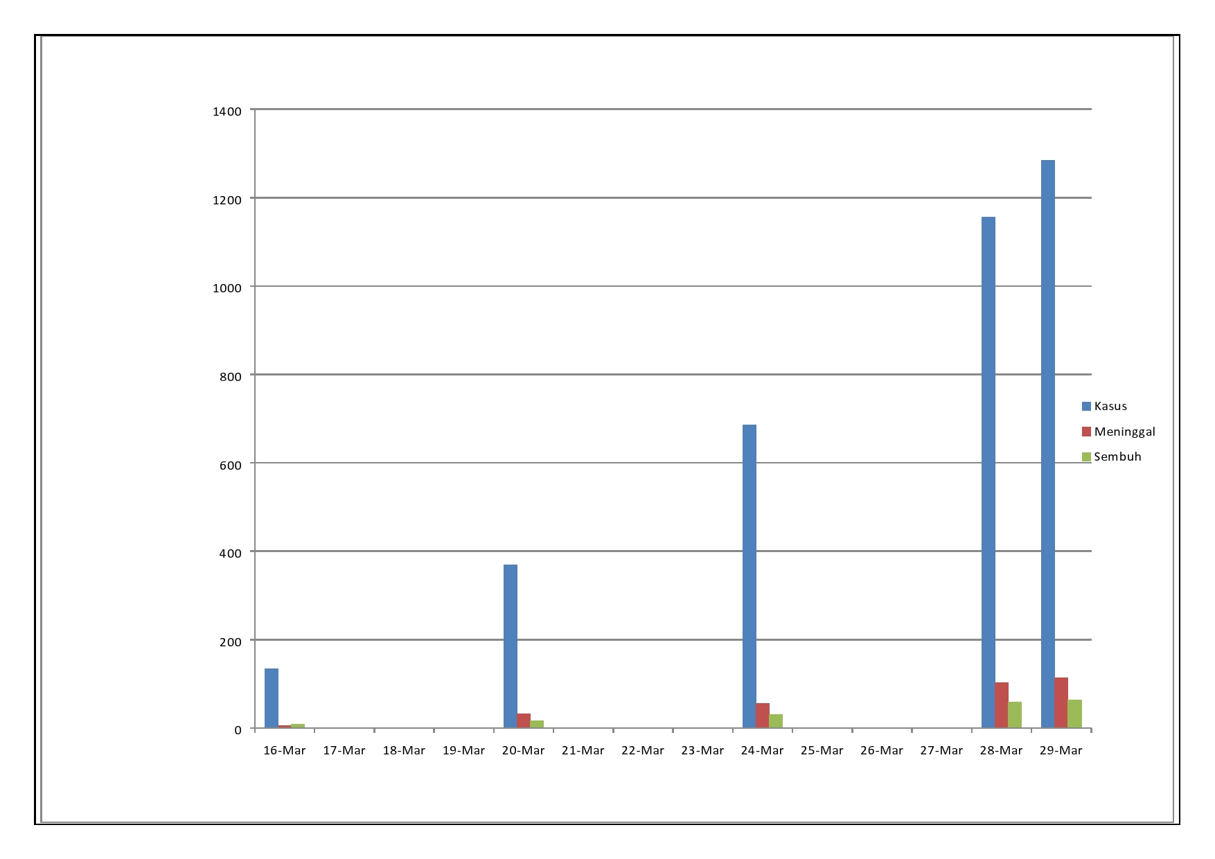 grafik corona-page0001