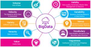 Gambar 1. Karakteristik Big Data