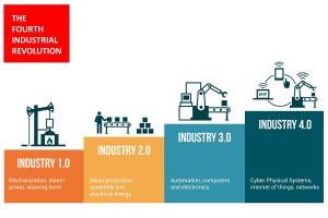 Revolusi-Industri-4.0-New