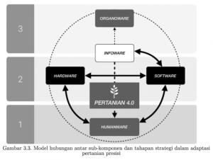 strategi-implementasi-PA-678x510